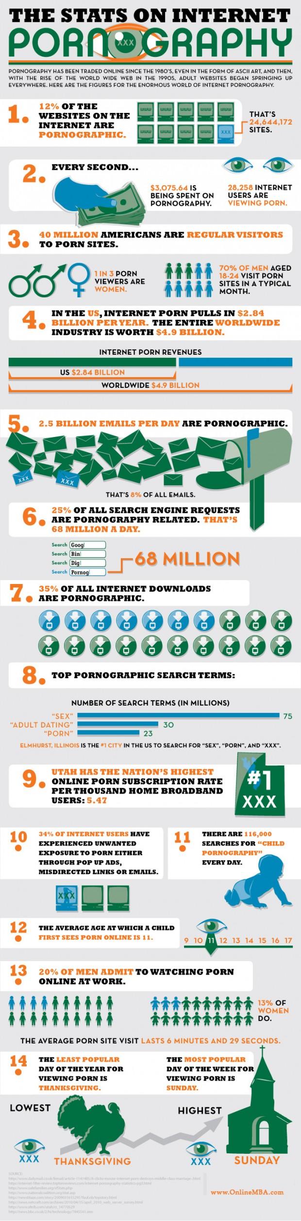 internet-porn-infographic