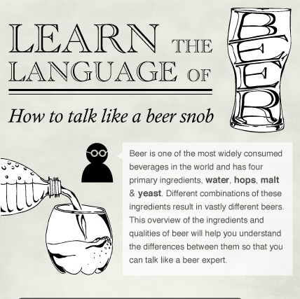 Infographic: How To Talk Beer