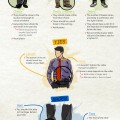 male-fasshion-fit-guide-infographic
