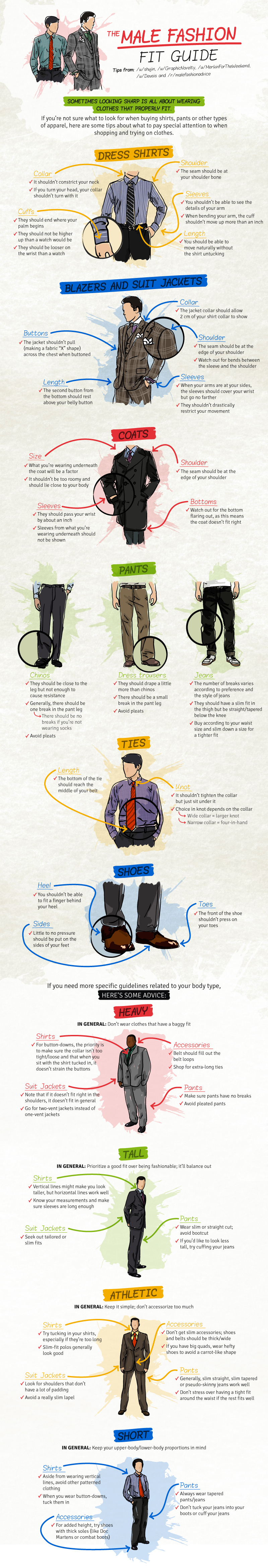 Man's Fashion Guide To Dressing Properly